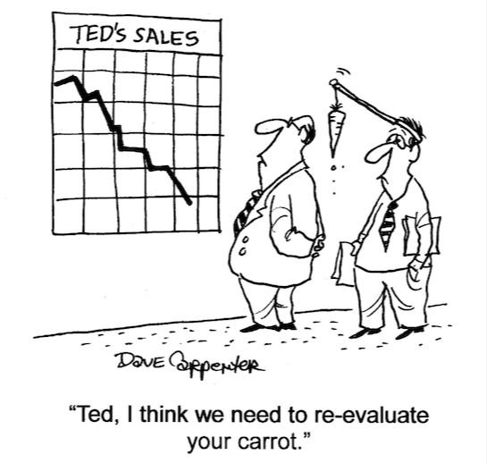 Ted's Sales